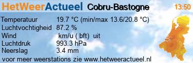 het weer in Cobru-Bastogne