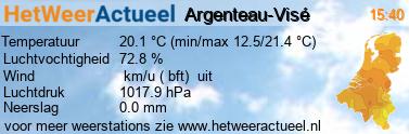 het weer in Argenteau-Visé