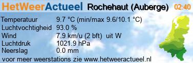 het weer in Rochehaut