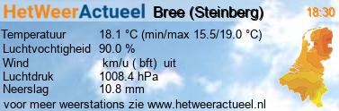 het weer in Bree (Steinberg)