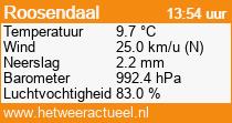 het weer in Roosendaal