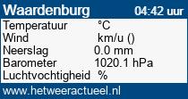 het weer in Waardenburg