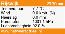 het weer in Rijswijk