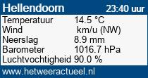 het weer in Hellendoorn