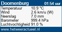 het weer in Doornenburg
