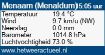 het weer in Menaldum