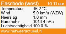 het weer in Enschede (west)
