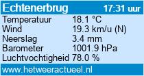 het weer in Echtenerbrug