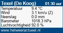 het weer op Texel (De Koog)