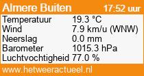 het weer in Almere Buiten