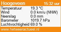 het weer in Hoogeveen