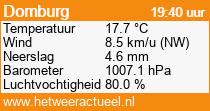het weer in Domburg