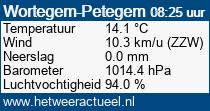 het weer in Wortegem-Petegem