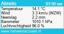 het weer in Almelo