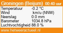 het weer in Groningen (Beijum)