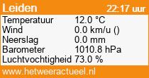 het weer in Leiden (zusterhof)