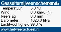 het weer in Gasselternijveenschemond (2)