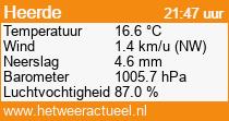 het weer in Heerde