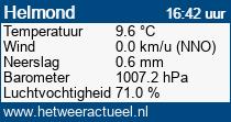 het weer in Helmond