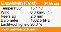 het weer in IJsselstein (Oost)
