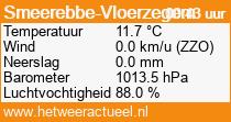 het weer in Smeerebbe-Vloerzegem