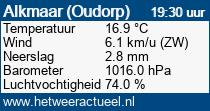 het weer in Alkmaar (Oudorp)