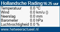 het weer in Hollandsche Rading