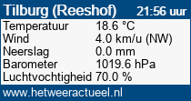 het weer in Tilburg (Reeshof-Dalem)