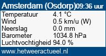 het weer in Amsterdam (Osdorp)