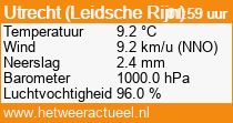 het weer in Utrecht (Leidsche Rijn)