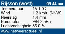 het weer in Rijssen (west)
