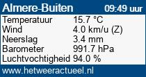 het weer in Almere-Buiten