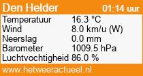 het weer in Den Helder