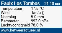 het weer in Faulx Les Tombes