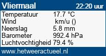 het weer in Vliermaal