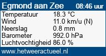 het weer in Egmond aan Zee
