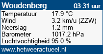 het weer in Woudenberg