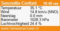 het weer in Senzeille-Cerfont.