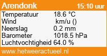 het weer in Arendonk