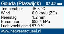 het weer in Gouda (Plaswijck)