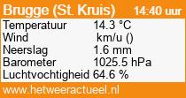 het weer in Brugge(Male)