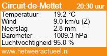 het weer in Mettet