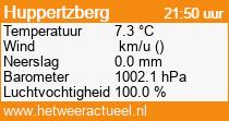 het weer in Huppertzberg