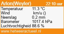 het weer in Arlon(Weyler)
