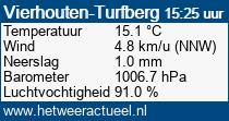 het weer in Vierhouten-Turfberg