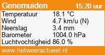 het weer in Genemuiden