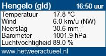 het weer in Hengelo (gld)